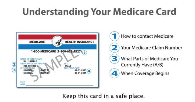 Ultimate Guide To Understanding Your Health Insurance